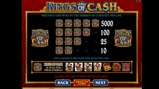 Характеристики слота Kings Of Cash 4